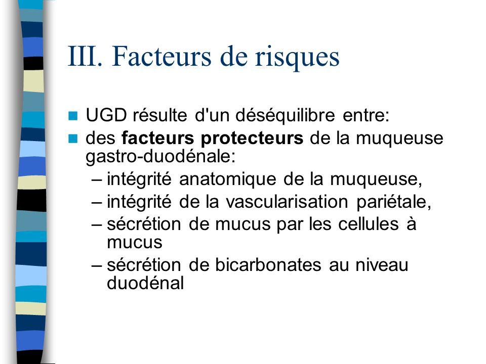 III. Facteurs de risques UGD résulte d'un déséquilibre entre: des facteurs protecteurs de la muqueuse gastro-duodénale: –intégrité anatomique de la mu