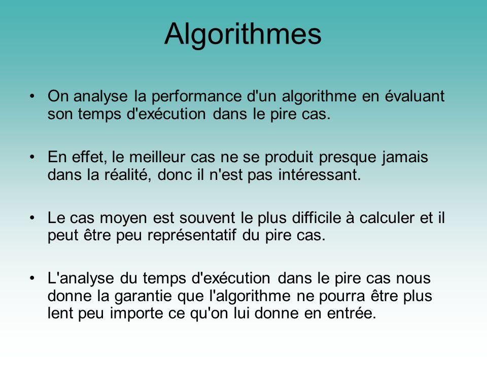 Algorithmes On analyse la performance d un algorithme en évaluant son temps d exécution dans le pire cas.