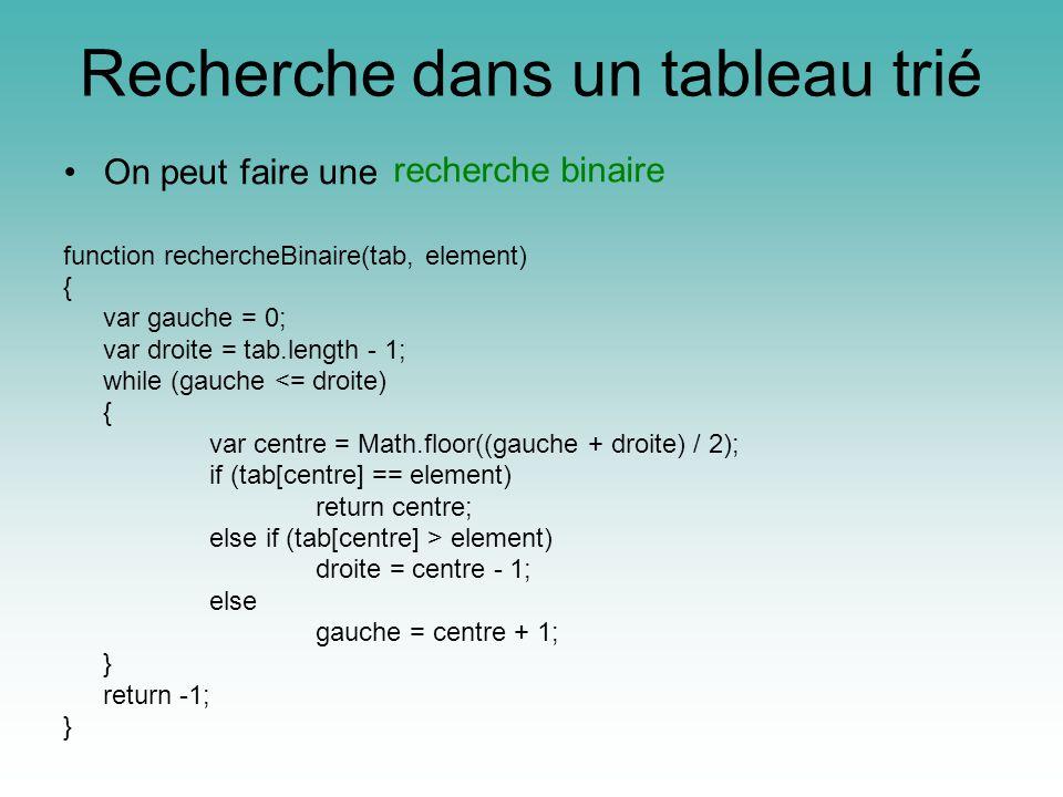 Recherche dans un tableau trié On peut faire une recherche binaire function rechercheBinaire(tab, element) { var gauche = 0; var droite = tab.length - 1; while (gauche <= droite) { var centre = Math.floor((gauche + droite) / 2); if (tab[centre] == element) return centre; else if (tab[centre] > element) droite = centre - 1; else gauche = centre + 1; } return -1; }