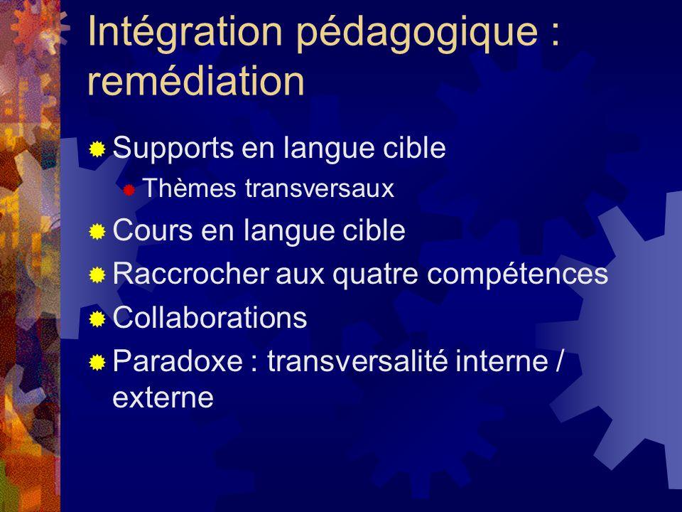 Intégration pédagogique : remédiation Supports en langue cible Thèmes transversaux Cours en langue cible Raccrocher aux quatre compétences Collaborations Paradoxe : transversalité interne / externe