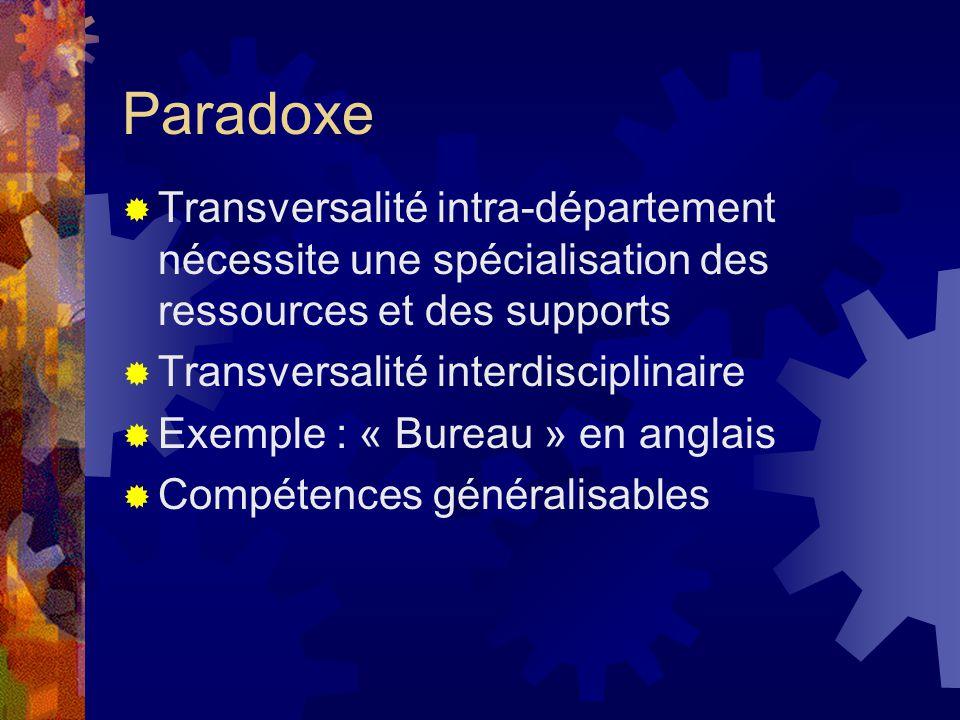 Paradoxe Transversalité intra-département nécessite une spécialisation des ressources et des supports Transversalité interdisciplinaire Exemple : « Bureau » en anglais Compétences généralisables