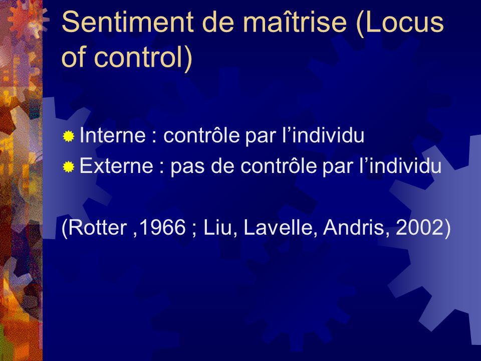 Sentiment de maîtrise (Locus of control) Interne : contrôle par lindividu Externe : pas de contrôle par lindividu (Rotter,1966 ; Liu, Lavelle, Andris, 2002)
