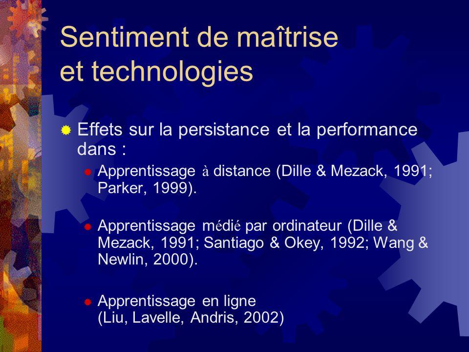 Sentiment de maîtrise et technologies Effets sur la persistance et la performance dans : Apprentissage à distance (Dille & Mezack, 1991; Parker, 1999).