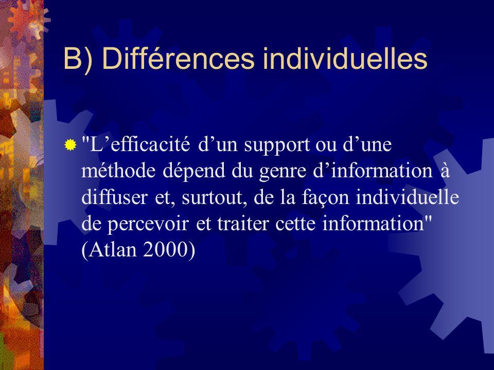 B) Différences individuelles Lefficacité dun support ou dune méthode dépend du genre dinformation à diffuser et, surtout, de la façon individuelle de percevoir et traiter cette information (Atlan 2000)