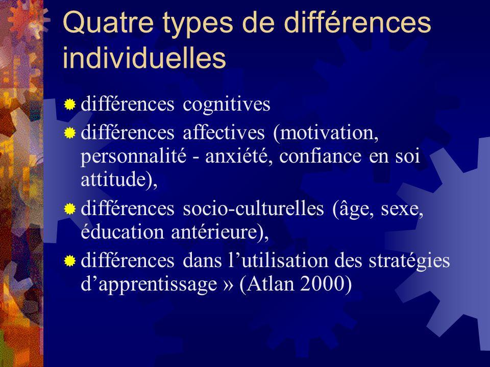 Quatre types de différences individuelles différences cognitives différences affectives (motivation, personnalité - anxiété, confiance en soi attitude), différences socio-culturelles (âge, sexe, éducation antérieure), différences dans lutilisation des stratégies dapprentissage » (Atlan 2000)