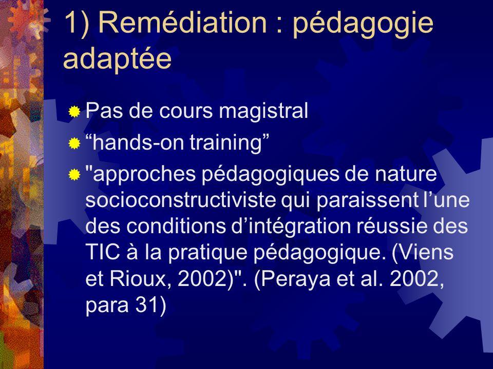 1) Remédiation : pédagogie adaptée Pas de cours magistral hands-on training approches pédagogiques de nature socioconstructiviste qui paraissent lune des conditions dintégration réussie des TIC à la pratique pédagogique.
