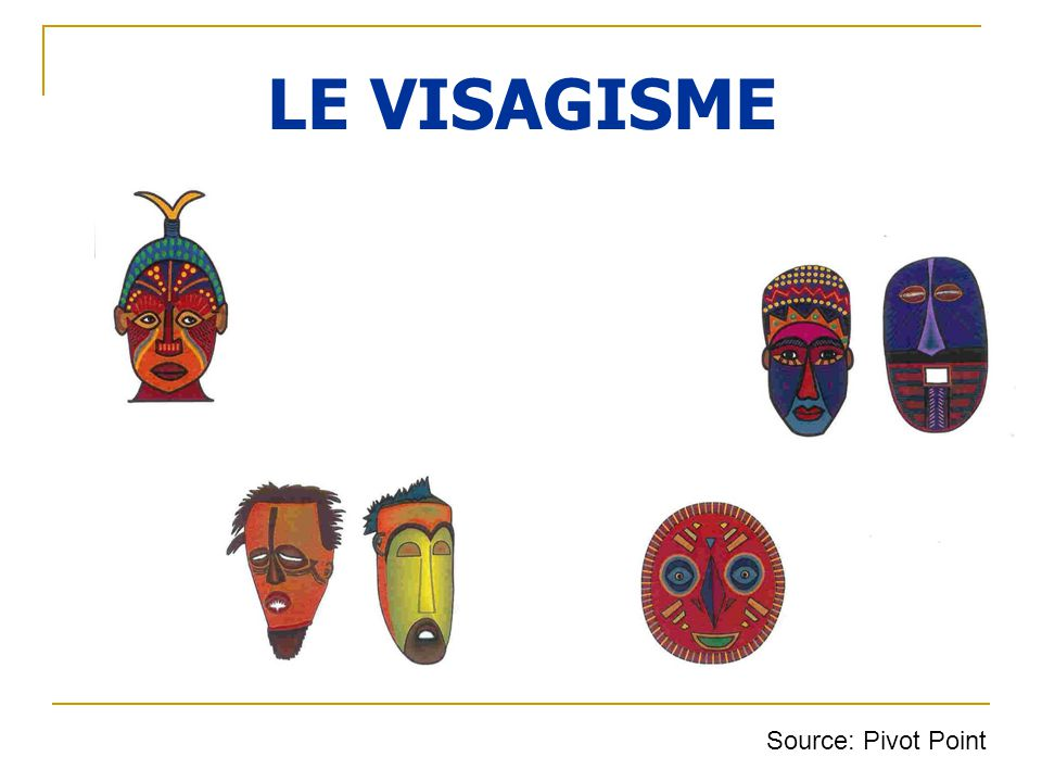 LE VISAGISME Source: Pivot Point