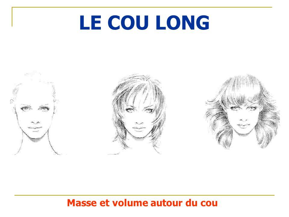 LES ÉPAULES Épaules largesÉpaules étroites Lignes douces et affinées.Lignes fortes, coiffures larges.