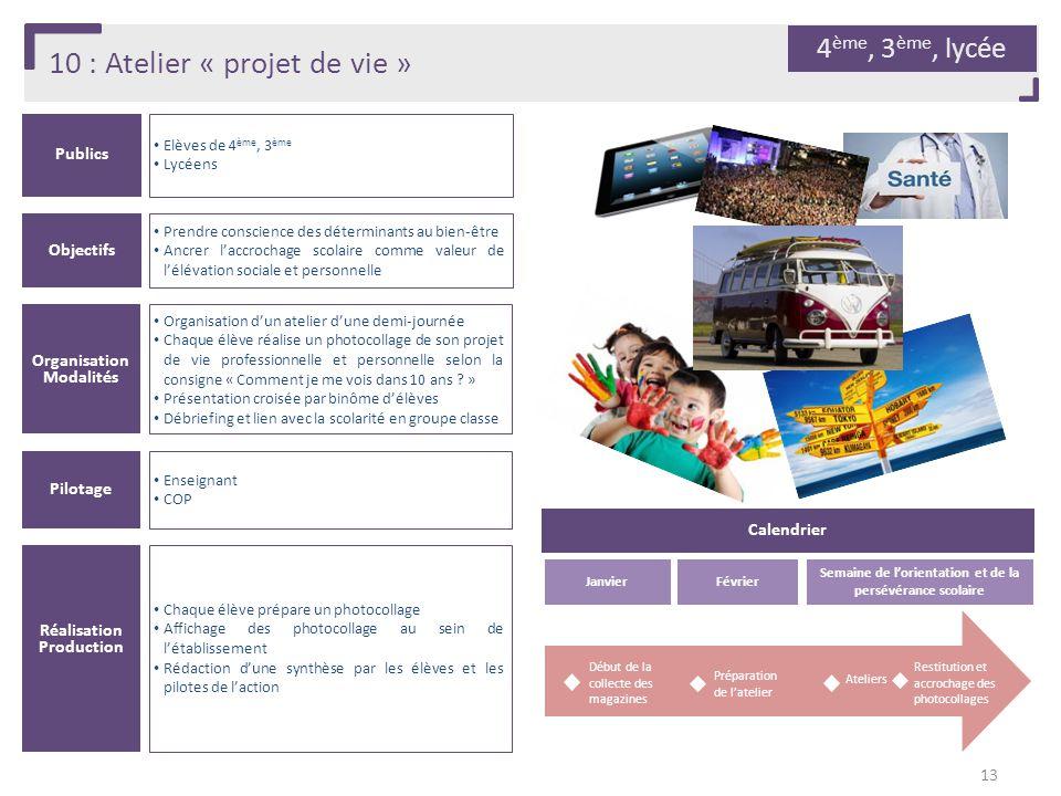 10 : Atelier « projet de vie » Publics Elèves de 4 ème, 3 ème Lycéens Organisation Modalités Organisation dun atelier dune demi-journée Chaque élève r