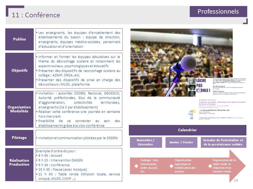 11 : Conférence Publics Les enseignants, les équipes dencadrement des établissements du bassin : équipe de direction, enseignants, équipes médico-soci