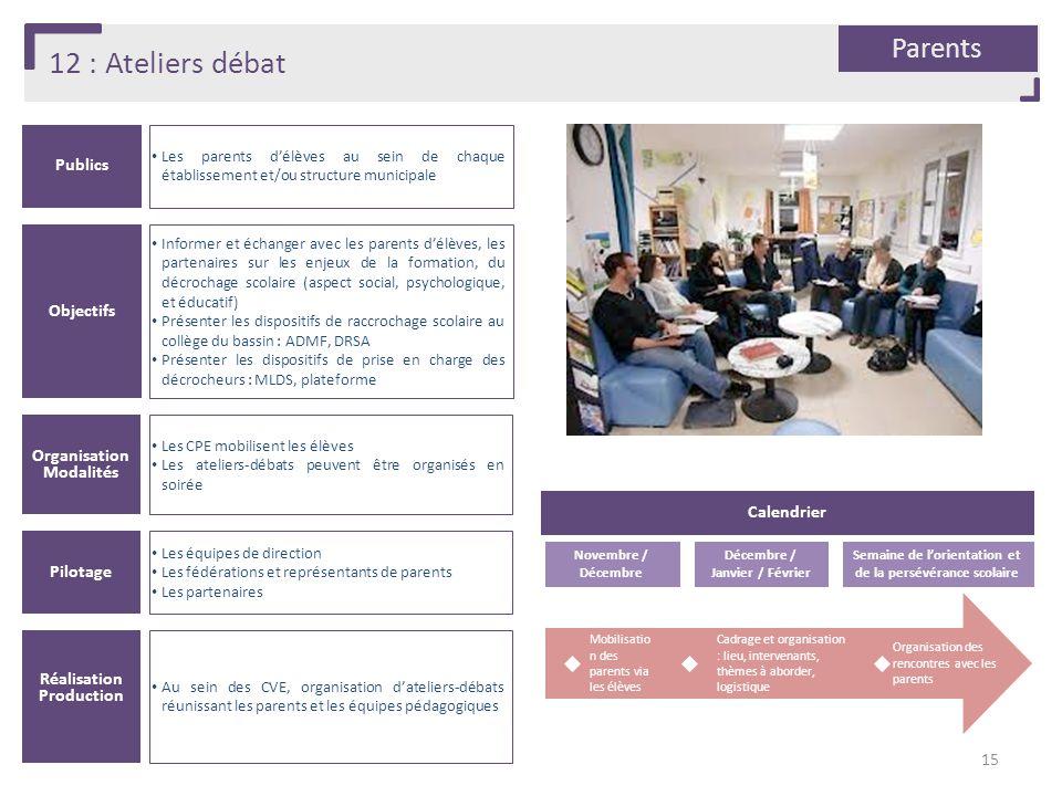 12 : Ateliers débat Publics Les parents délèves au sein de chaque établissement et/ou structure municipale Organisation Modalités Les CPE mobilisent l