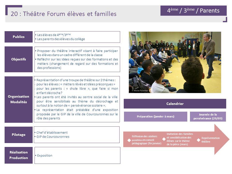 20 : Théâtre Forum élèves et familles Publics Les élèves de 4 ème /3 ème Les parents des élèves du collège Organisation Modalités Représentation dune