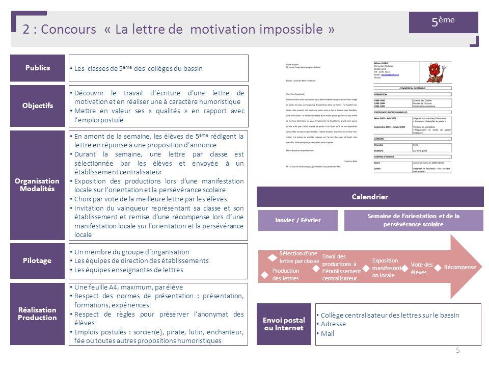 2 : Concours « La lettre de motivation impossible » Publics Les classes de 5 ème des collèges du bassin Organisation Modalités En amont de la semaine,