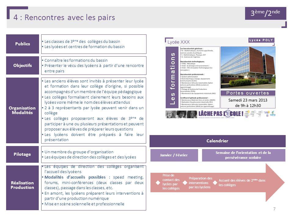 4 : Rencontres avec les pairs Publics Les classes de 3 ème des collèges du bassin Les lycées et centres de formation du bassin Organisation Modalités