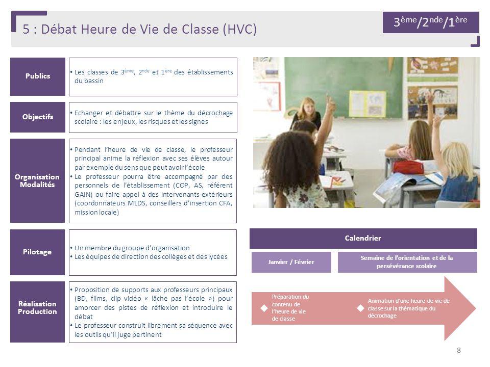 5 : Débat Heure de Vie de Classe (HVC) Publics Les classes de 3 ème, 2 nde et 1 ère des établissements du bassin Organisation Modalités Pendant lheure