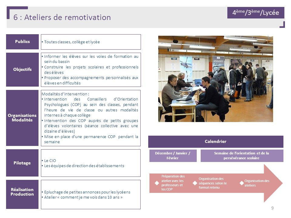6 : Ateliers de remotivation Publics Toutes classes, collège et lycée Organisations Modalités Modalités dintervention : Intervention des Conseillers d