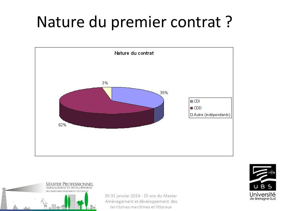 Nature du premier contrat .