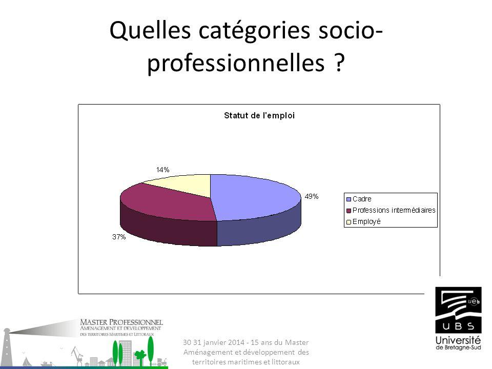 Quelles catégories socio- professionnelles .