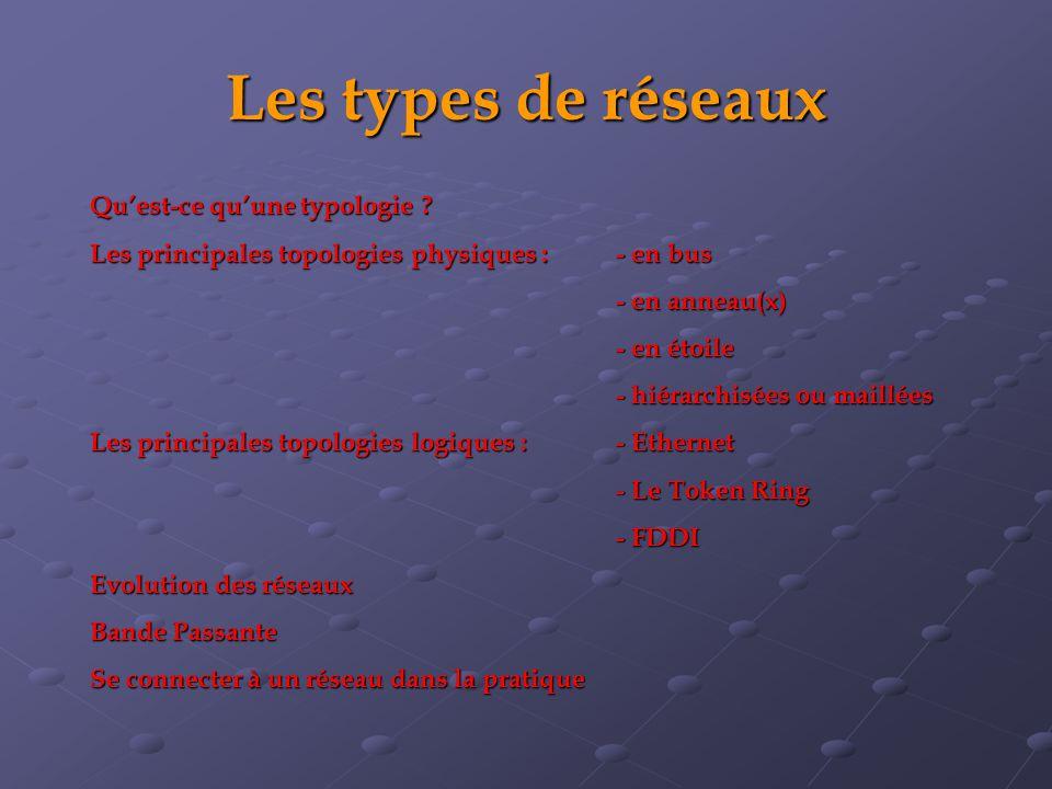 Les types de réseaux Quest-ce quune typologie ? Les principales topologies physiques :- en bus - en anneau(x) - en étoile - hiérarchisées ou maillées