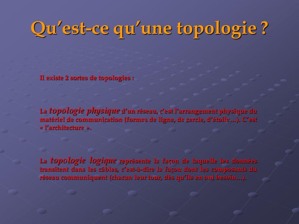 Quest-ce quune topologie ? Il existe 2 sortes de topologies : La topologie physique dun réseau, cest larrangement physique du matériel de communicatio
