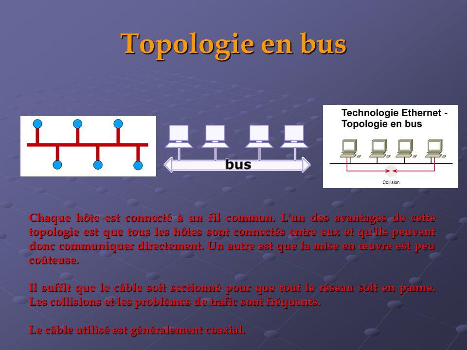 Topologie en bus Chaque hôte est connecté à un fil commun. L'un des avantages de cette topologie est que tous les hôtes sont connectés entre eux et qu