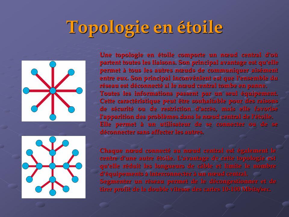 Topologie en étoile Une topologie en étoile comporte un nœud central d'où partent toutes les liaisons. Son principal avantage est qu'elle permet à tou