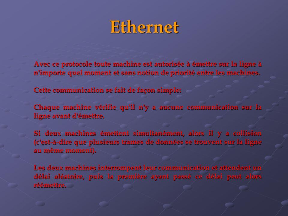 Ethernet Avec ce protocole toute machine est autorisée à émettre sur la ligne à n'importe quel moment et sans notion de priorité entre les machines. C