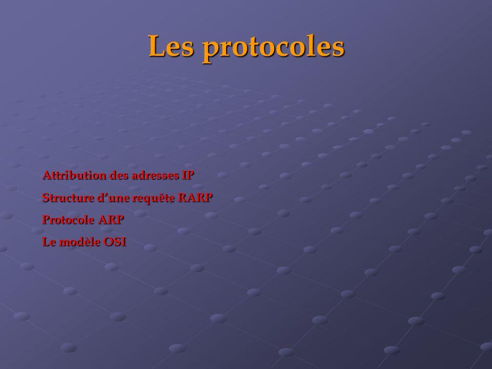 Les protocoles Attribution des adresses IP Structure dune requête RARP Protocole ARP Le modèle OSI
