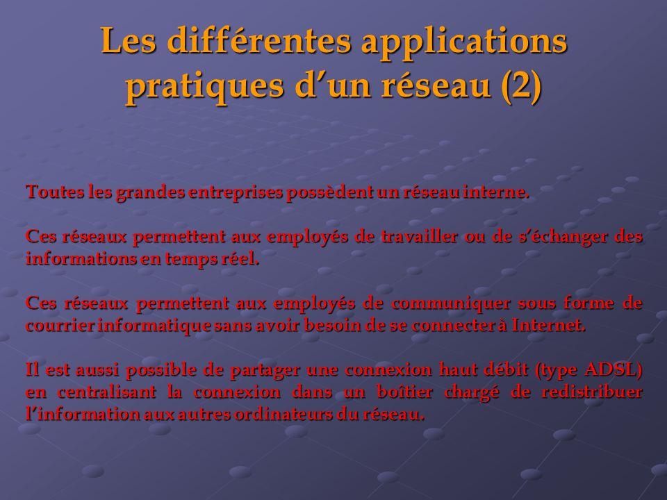 Les différentes applications pratiques dun réseau (2) Toutes les grandes entreprises possèdent un réseau interne. Ces réseaux permettent aux employés