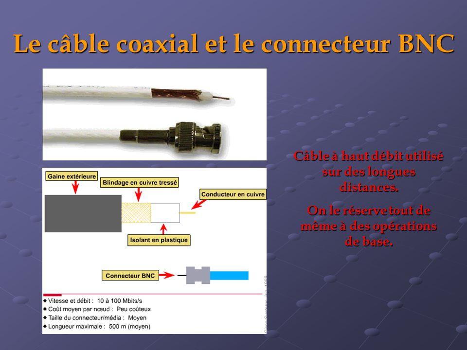 Le câble coaxial et le connecteur BNC Câble à haut débit utilisé sur des longues distances. On le réserve tout de même à des opérations de base.