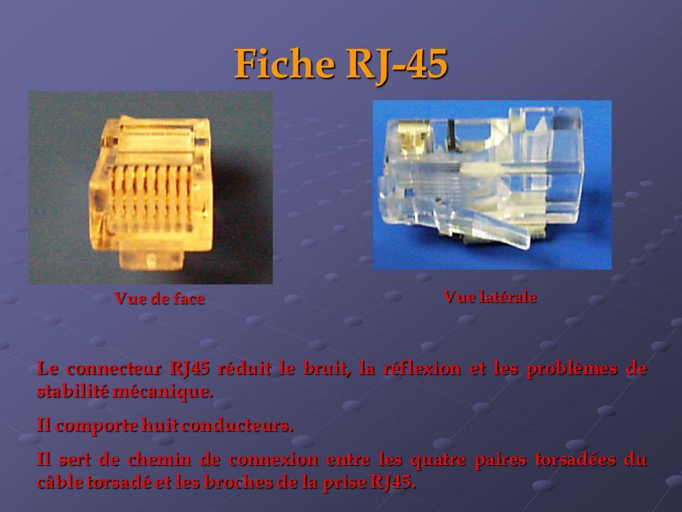 Fiche RJ-45 Le connecteur RJ45 réduit le bruit, la réflexion et les problèmes de stabilité mécanique. Il comporte huit conducteurs. Il sert de chemin