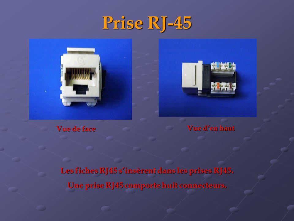 Prise RJ-45 Les fiches RJ45 sinsèrent dans les prises RJ45. Une prise RJ45 comporte huit connecteurs. Vue de face Vue den haut Vue den haut