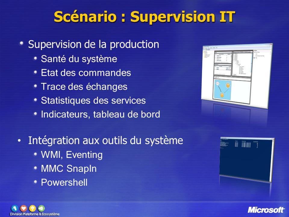 Scénario : Supervision IT Supervision de la production Santé du système Etat des commandes Trace des échanges Statistiques des services Indicateurs, t