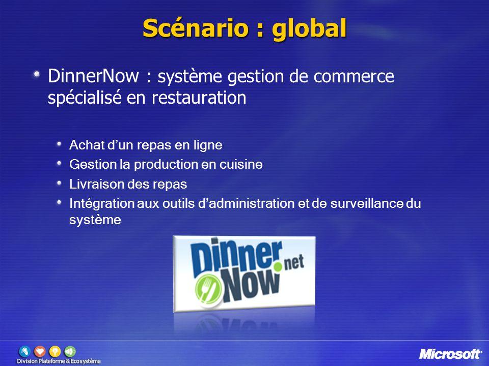 Scénario : global DinnerNow : système gestion de commerce spécialisé en restauration Achat dun repas en ligne Gestion la production en cuisine Livrais