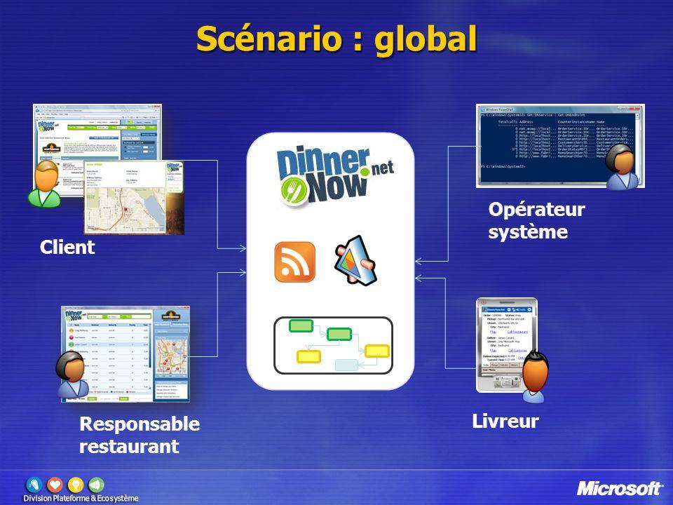 Scénario : global Opérateur système Livreur Responsable restaurant Client