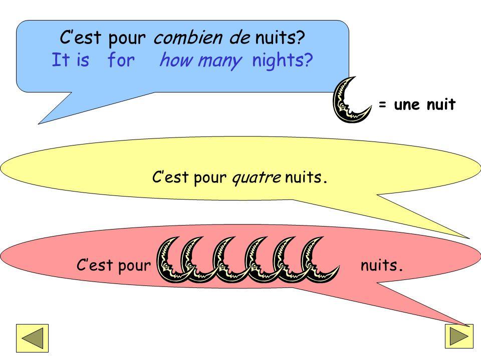 Cest pour combien de nuits.It is for how many nights.