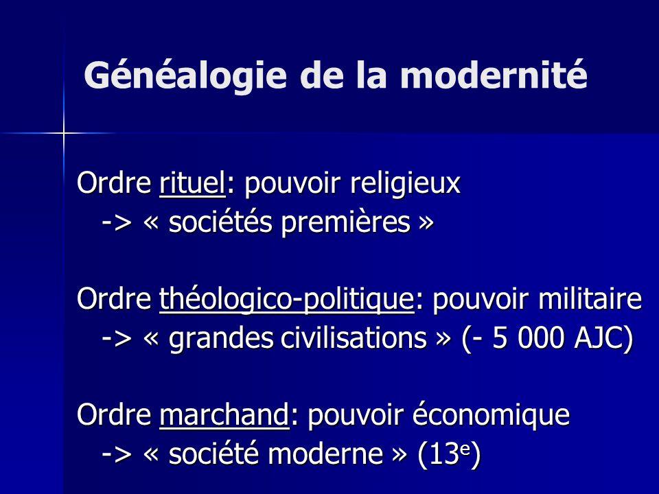 Ordre rituel: pouvoir religieux -> « sociétés premières » Ordre théologico-politique: pouvoir militaire -> « grandes civilisations » (- 5 000 AJC) Ordre marchand: pouvoir économique -> « société moderne » (13 e ) Généalogie de la modernité