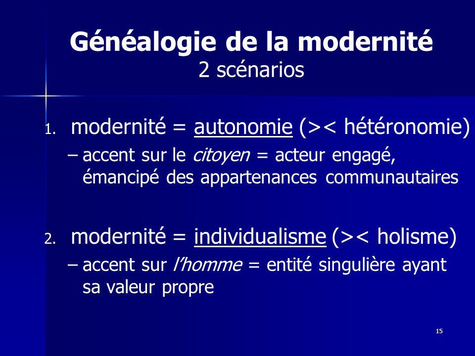 Généalogie de la modernité 2 scénarios 1.1.