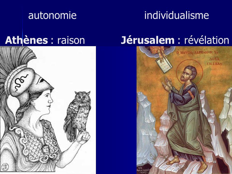 autonomieindividualisme Athènes : raison Jérusalem : révélation 16