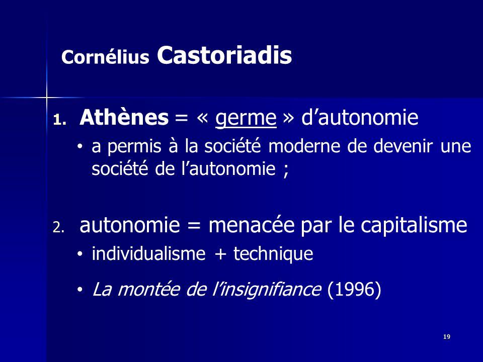 Cornélius Castoriadis 1.1.