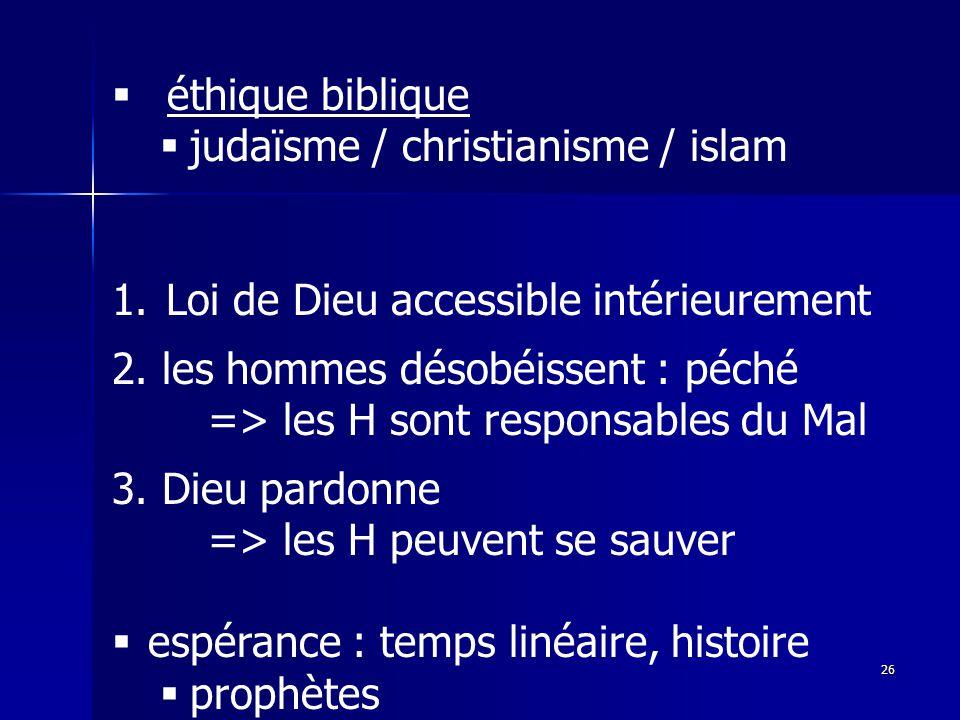 éthique biblique judaïsme / christianisme / islam 1.Loi de Dieu accessible intérieurement 2.