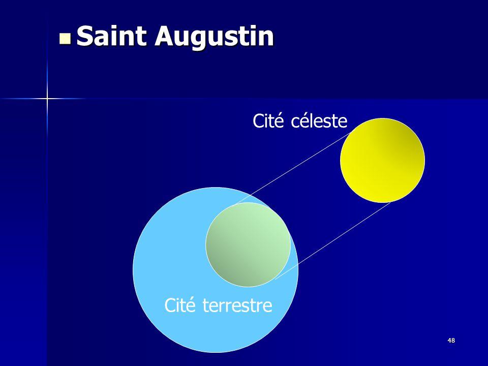 Cité céleste Cité terrestre Saint Augustin Saint Augustin 48