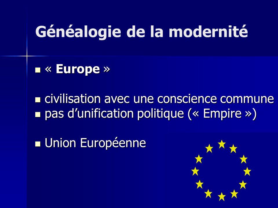 « Europe » « Europe » civilisation avec une conscience commune civilisation avec une conscience commune pas dunification politique (« Empire ») pas dunification politique (« Empire ») Union Européenne Union Européenne Généalogie de la modernité