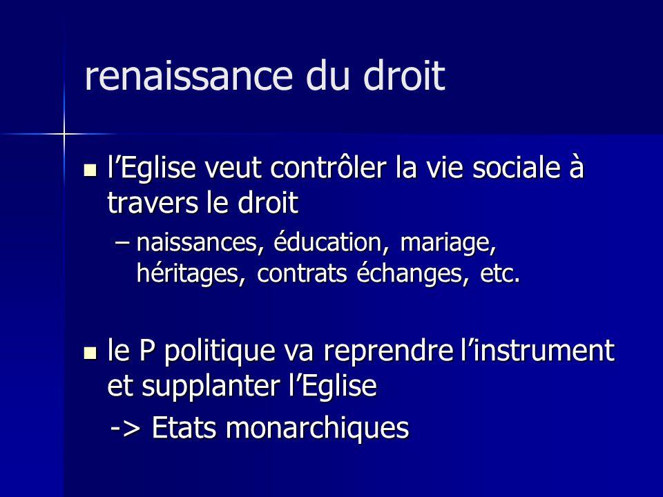 lEglise veut contrôler la vie sociale à travers le droit lEglise veut contrôler la vie sociale à travers le droit –naissances, éducation, mariage, héritages, contrats échanges, etc.