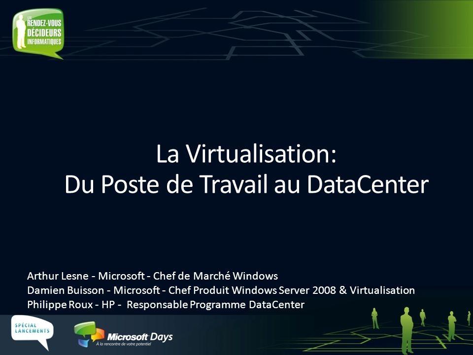 Microsoft VDI Virtualisation des applications Windows Vista Enterprise Centralized Desktop Redirection de dossier Avantages pour lutilisateur Accès aux applications et données adéquates Avantages pour ladministrateur Administration centralisée Sécurité et conformité Hyper-V Data, User Settings Applications OS Hardware