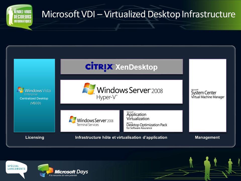Microsoft VDI – Virtualized Desktop Infrastructure XenDesktop