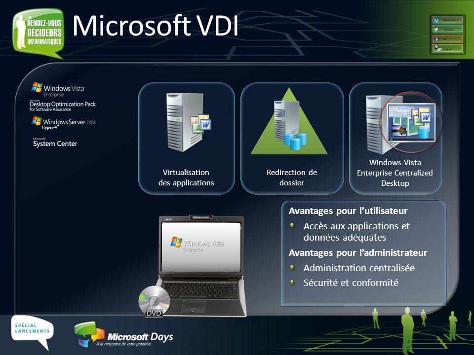 Microsoft VDI Virtualisation des applications Windows Vista Enterprise Centralized Desktop Redirection de dossier Avantages pour lutilisateur Accès au