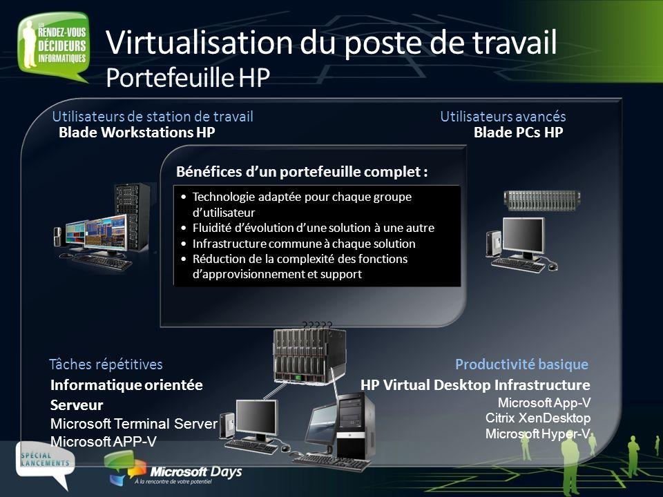 Virtualisation du poste de travail Portefeuille HP Utilisateurs de station de travail Utilisateurs avancés Tâches répétitivesProductivité basique HP V