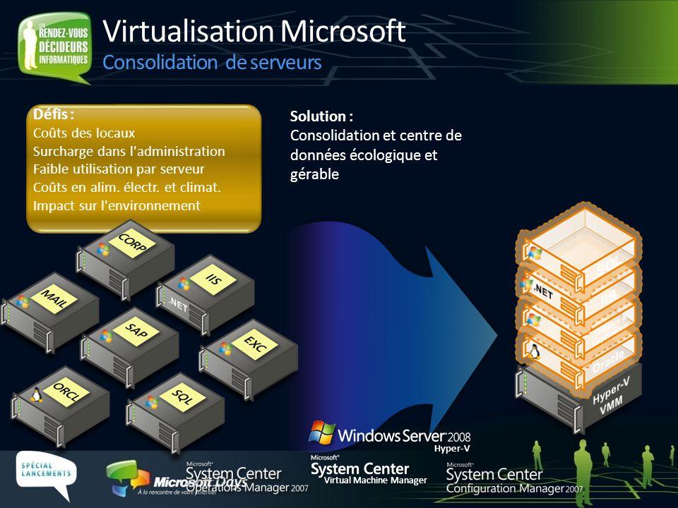 Virtualisation Microsoft Consolidation de serveurs Hyper-V Virtual Machine Manager Défis : Coûts des locaux Surcharge dans l'administration Faible uti
