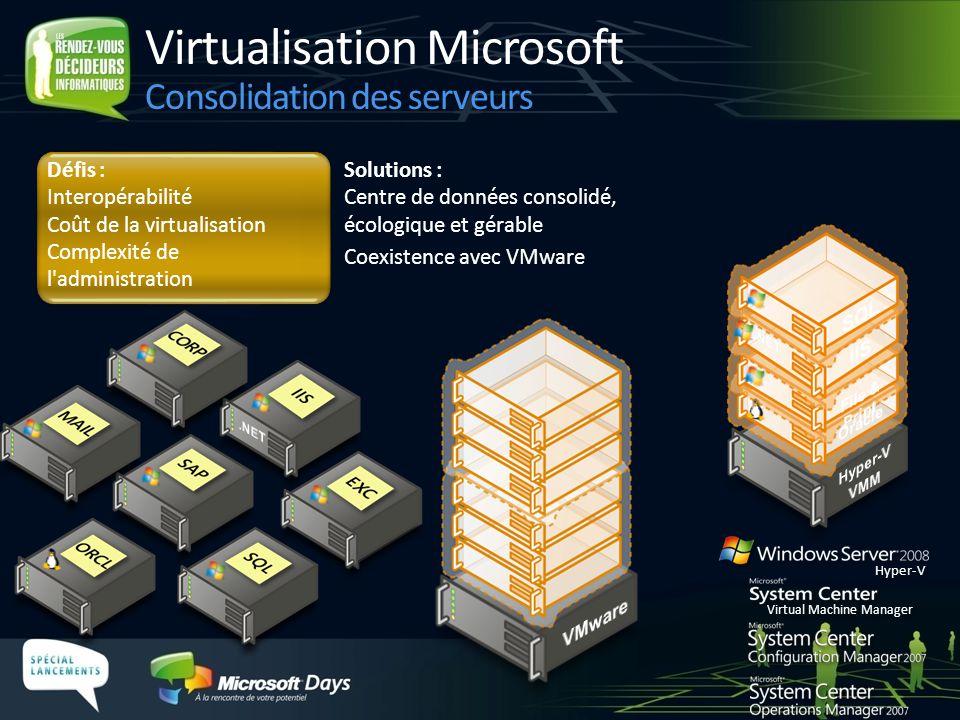 Virtualisation Microsoft Consolidation des serveurs Défis : Interopérabilité Coût de la virtualisation Complexité de l'administration Solutions : Cent